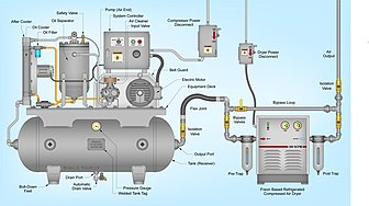 Principle structure and operation specification of air compressor